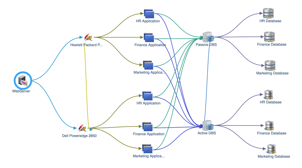 Business Service Map View